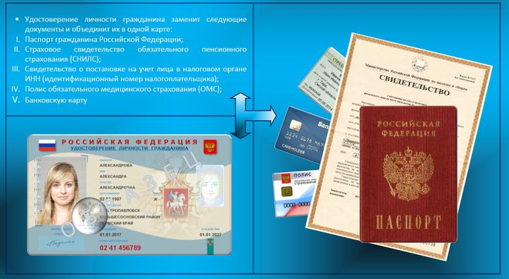 Новые электронные паспорта 2018