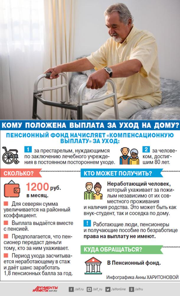 Изображение - На какое пособие может рассчитывать работник по уходу за инвалидом resize-610x1000