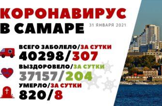 Коронавирус в Самаре 31 января 2021 года
