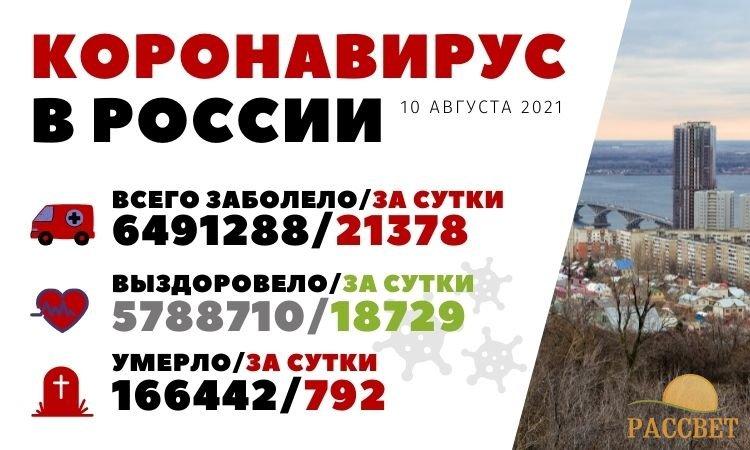 Коронавирус в России 10 августа
