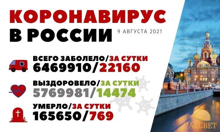Коронавирус в России 9 августа