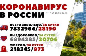 Коронавирус в России 12 октября 2021 года